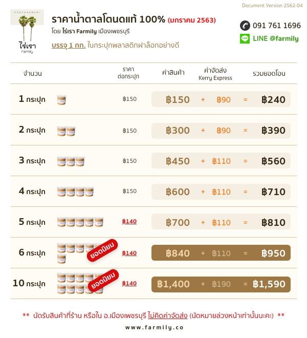 ราคาน้ำตาลโตนดแท้ ฤดูกาลผลิตน้ำตาลโตนด 2563